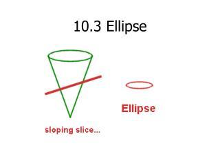 10.3 Ellipse