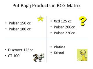 Put Bajaj Products in BCG Matrix