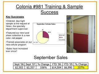 Colonia #981 Training & Sample Success