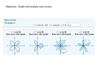 Objective:  Graph and analyze rose curves.
