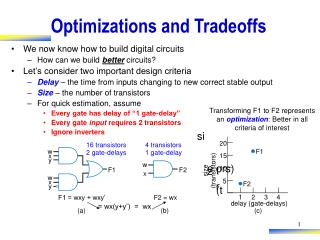 Optimizations and Tradeoffs
