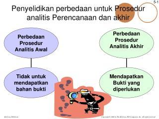 Penyelidikan perbedaan untuk Prosedur analitis Perencanaan dan akhir