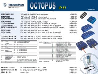 OCTOPUS 5TX EEC 	P67 switch with 5x M12 �D� ports, unmanaged			943 892-001