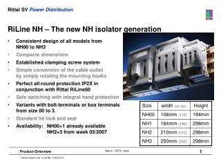 RiLine NH – The new NH isolator generation