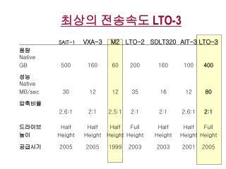 최상의 전송속도  LTO-3