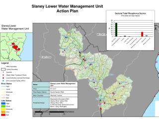 Slaney Lower Water Management Unit Action Plan