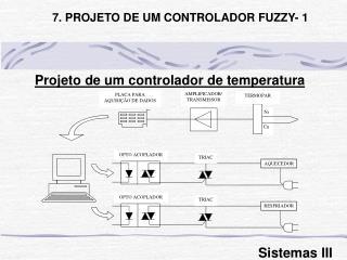 Projeto de um controlador de temperatura