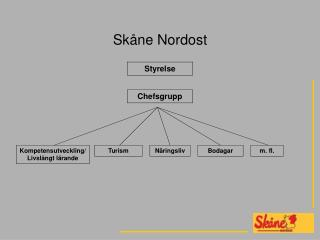 Skåne Nordost