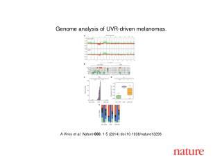A Viros  et al. Nature  000 , 1-5 (2014)  doi:10.1038/nature13298