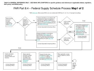 FAR Part 8.4   Federal Supply Schedule Process Map1 of 2