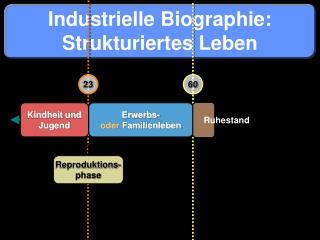 Industrielle Biographie: Strukturiertes Leben
