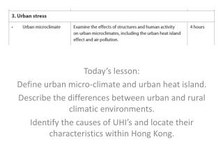 Today's lesson: Define urban micro-climate and urban heat island.