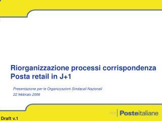 Riorganizzazione processi corrispondenza Posta retail in J+1