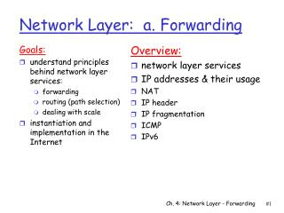 Network Layer:  a. Forwarding