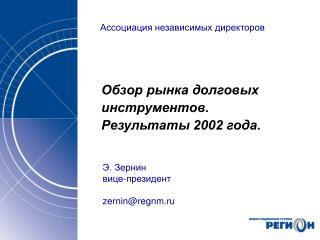 Ассоциация независимых директоров