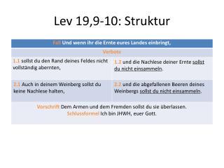 Lev 19,9-10: Struktur