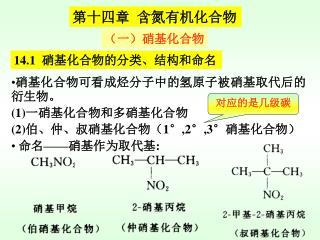 硝基化合物可看成烃分子中的氢原子被硝基取代后的衍生物。 (1) 一硝基化合物和多硝基化合物 (2) 伯、仲、叔硝基化合物( 1°,2°,3° 硝基化合物)  命名 —— 硝基作为取代基 :