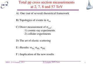 Total pp cross section measurements  at 2, 7, 8 and 57 TeV
