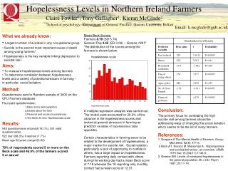 Hopelessness Levels in Northern Ireland Farmers