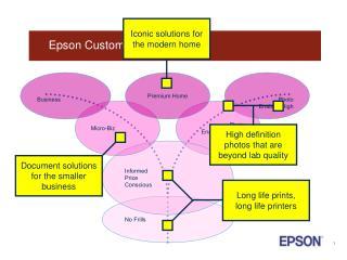 Epson Customer Segmentation