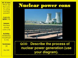 Nuclear power cons