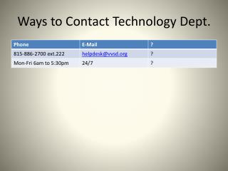 Ways to Contact Technology Dept.