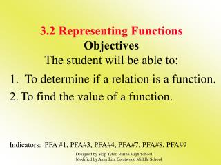 3.2 Representing Functions Objectives The student will be able to: