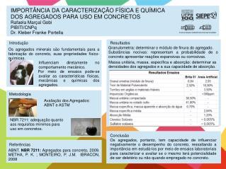ABNT.  NBR 7211:  Agregados para concreto, 2009. METHA, P. K. ; MONTEIRO, P. J.M.  IBRACON, 2008