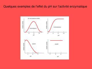 Quelques exemples de l'effet du pH sur l'activité enzymatique