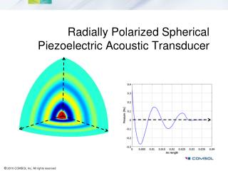 Radially Polarized Spherical Piezoelectric Acoustic Transducer