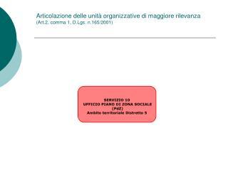 Articolazione delle unit� organizzative di maggiore rilevanza (Art.2, comma 1, D.Lgs. n.165/2001)