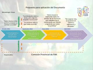 Comunicación y estudio del documento