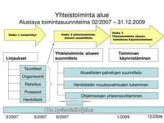 Yhteistoiminta alue Alustava toimintasuunnitelma 02/2007 – 31.12.2009