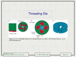 Threading Die