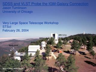 SDSS 2.5 m
