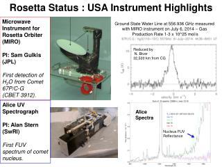 Rosetta Status : USA Instrument Highlights