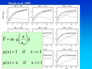 Persic et al. 1995
