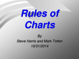 Rules of Charts