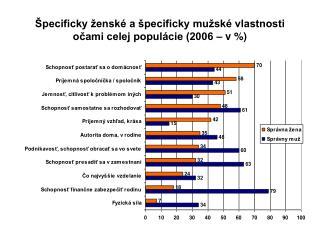 Špecificky ženské ašpecificky mužské vlastnosti očami celej populácie (2006 – v %)