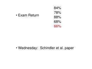 Exam Return