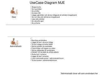 UseCase-Diagram MJE