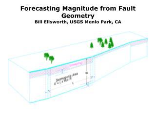 Forecasting Magnitude from Fault Geometry Bill Ellsworth, USGS Menlo Park, CA