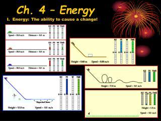 Ch. 4 – Energy