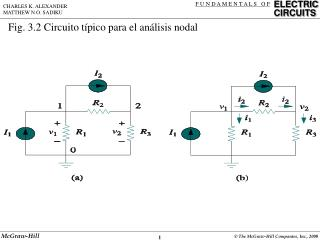 Fig. 3.2 Circuito típico para el análisis nodal