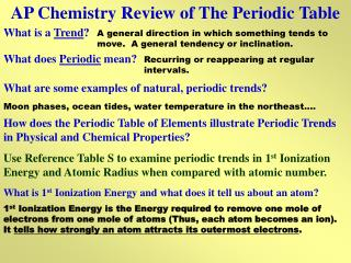 AP Chemistry Review of The Periodic Table