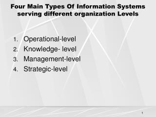 Four Main Types Of Information Systems serving different organization Levels
