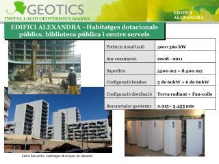Edifici Alexandra, Habitatges Municipals de Sabadell