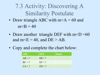 7.3 Activity: Discovering A Similarity Postulate