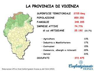 SUPERFICIE TERRITORIALE    2725 Kmq POPOLAZIONE          859.250 FAMIGLIE 349.395