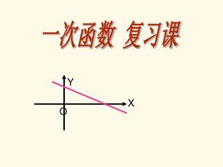 一次函数 复习课